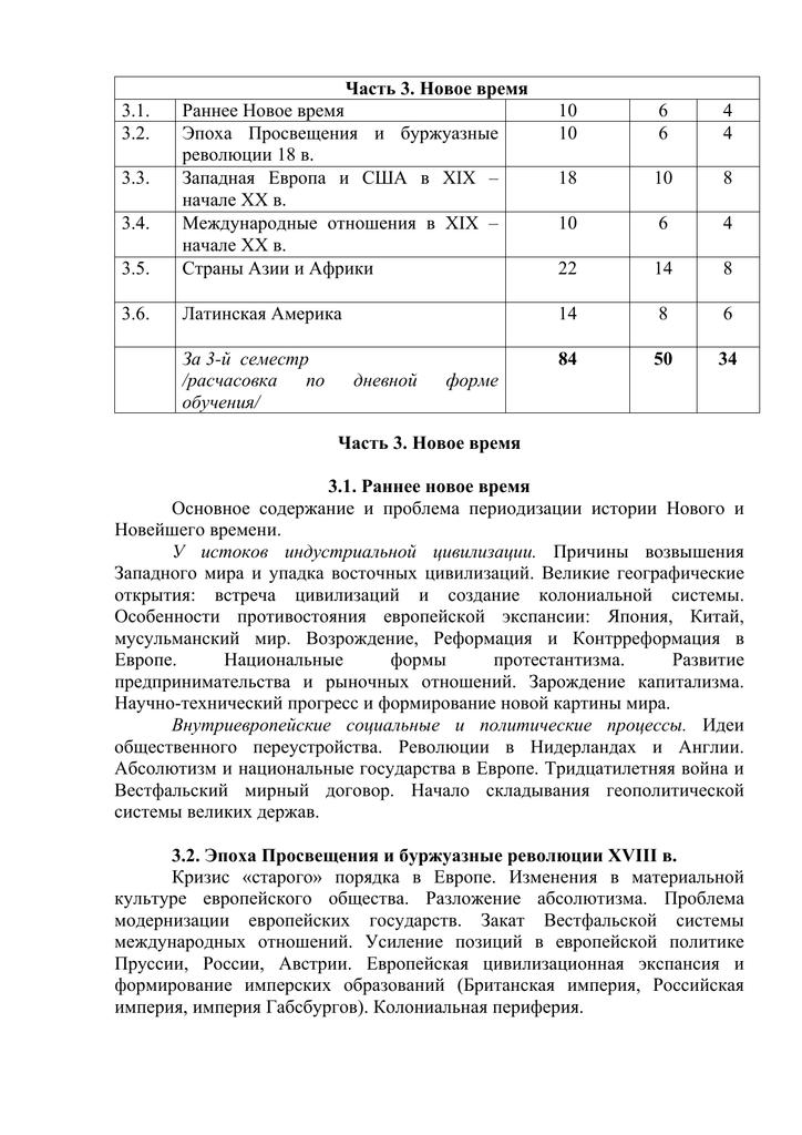 Урок 5: реформация и контрреформация - 100urokov.ru
