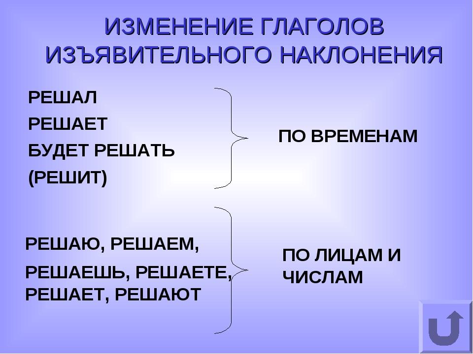 Повелительное наклонение глагола - это... (примеры)