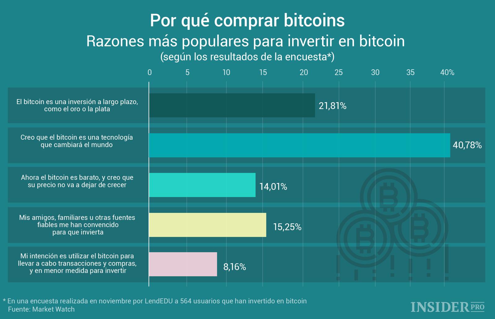 Что такое криптовалюта? - blockchaindesk.ru