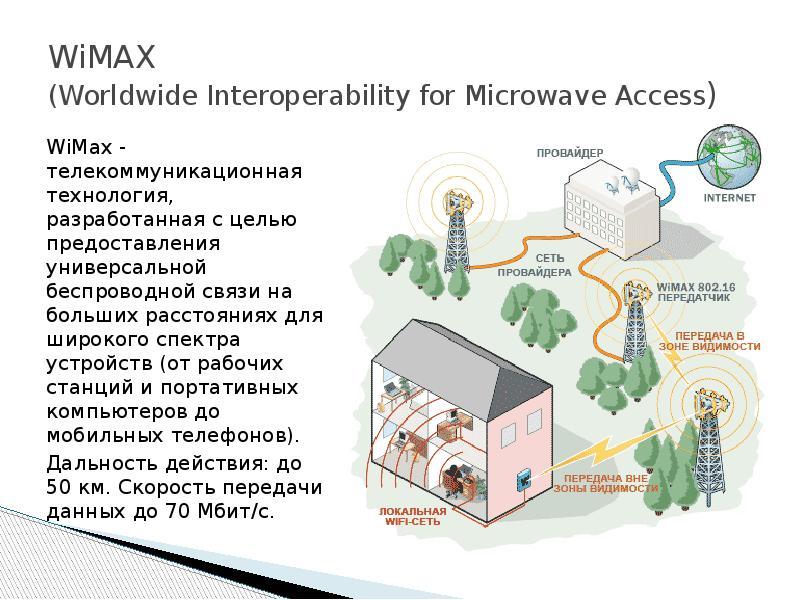 Технология wimax: описание, принцип работы, области применения