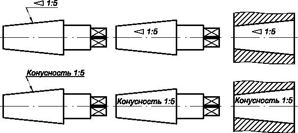 """Презентация на тему: """"конус понятие конуса понятие конуса площадь поверхности конуса площадь поверхности конуса усечённый конус усечённый конус."""". скачать бесплатно и без регистрации."""