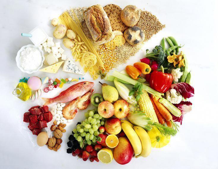 Основы правильного питания для здоровья и похудения