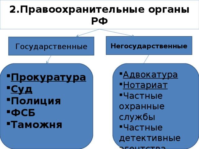 Правоохранительные органы россии — русский эксперт