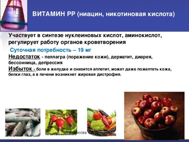 Витамин b3 (рр, никотиновая кислота, ниацин): для чего нужен, в каких продуктах содержится и препараты