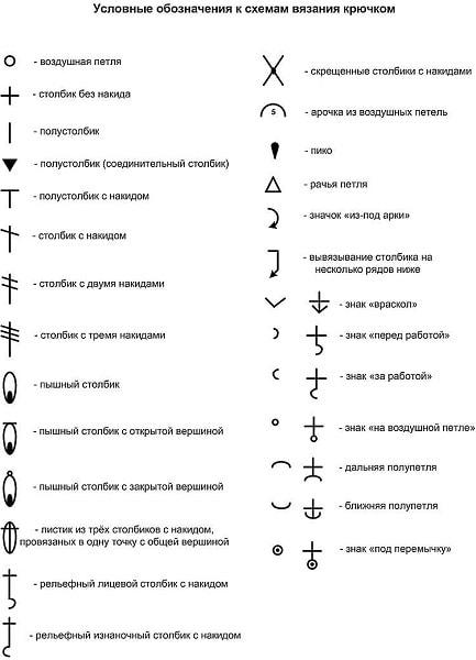 Раппорт в психологии: определение, применение