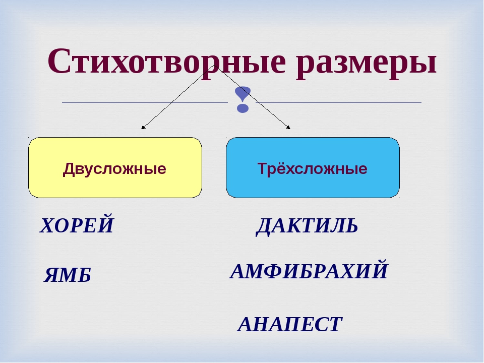 Что такое дактиль в литературе? :: syl.ru