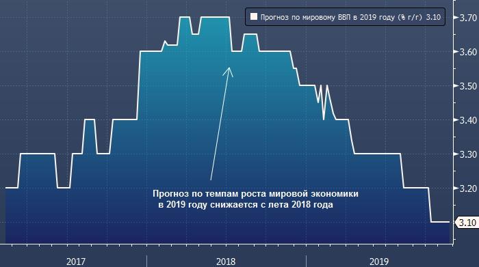 Мировая экономика - это что такое? основы экономики :: syl.ru
