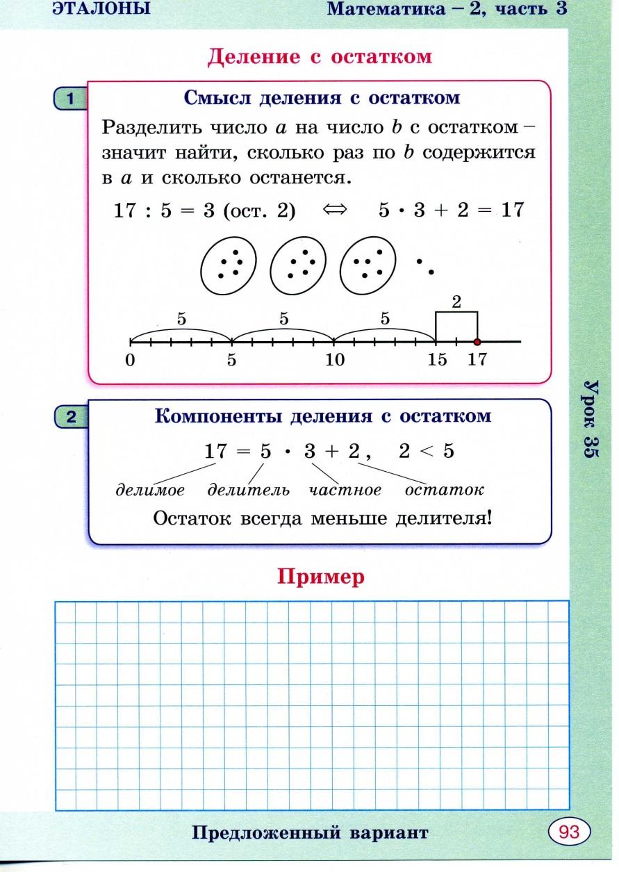 Деление (математика) — википедия. что такое деление (математика)