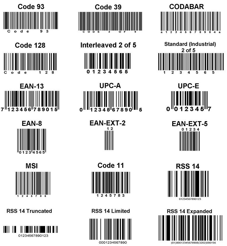 Зачем нужен штрих-код? – склад и техника