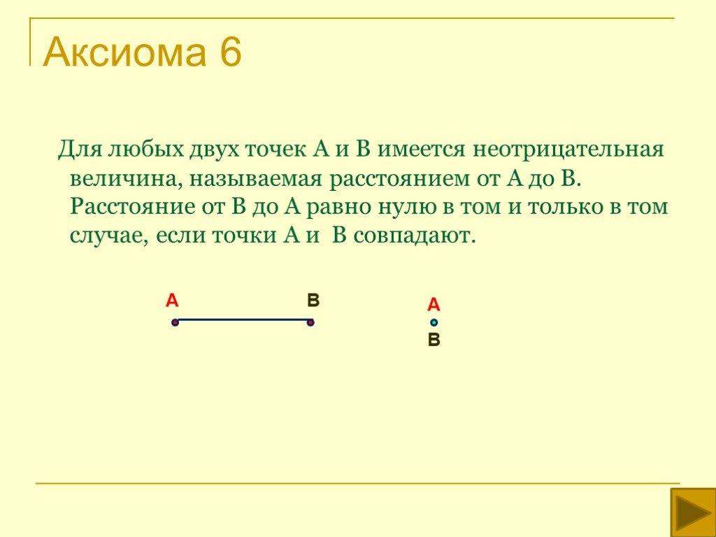 Что такое аксиома простыми словами, определение, значение слова