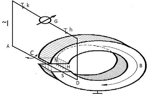 Электромагнитная индукция: феномен возникающий в индуцированном поле