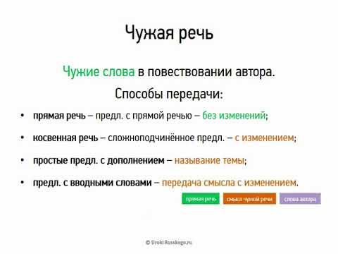Способы передачи чужой речи. прямая и косвенная речь
