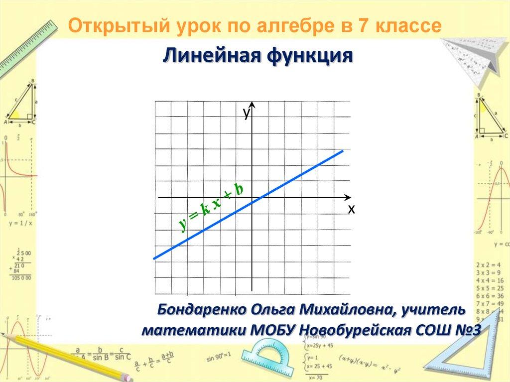 Нелинейная функция википедия