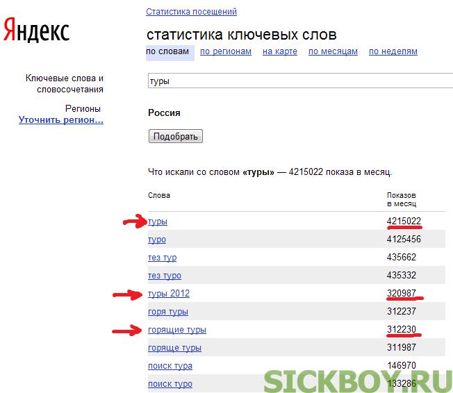 Как узнать частоту ключевого запроса в яндекс и google | павел гречко | яндекс дзен