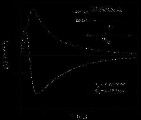 Коэффициент размножения на быстрых нейтронах — википедия. что такое коэффициент размножения на быстрых нейтронах