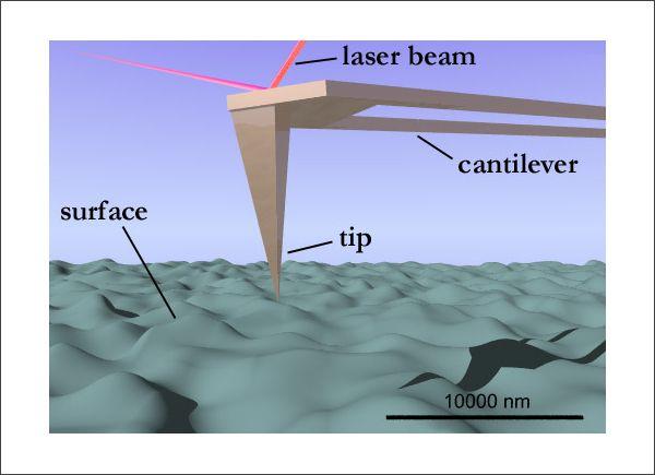 Кантилевер (cantilever) - элементы фигурного катания