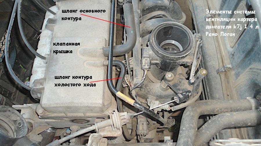 Картер двигателя: назначение и особенности конструкции - полезные статьи на автодромо