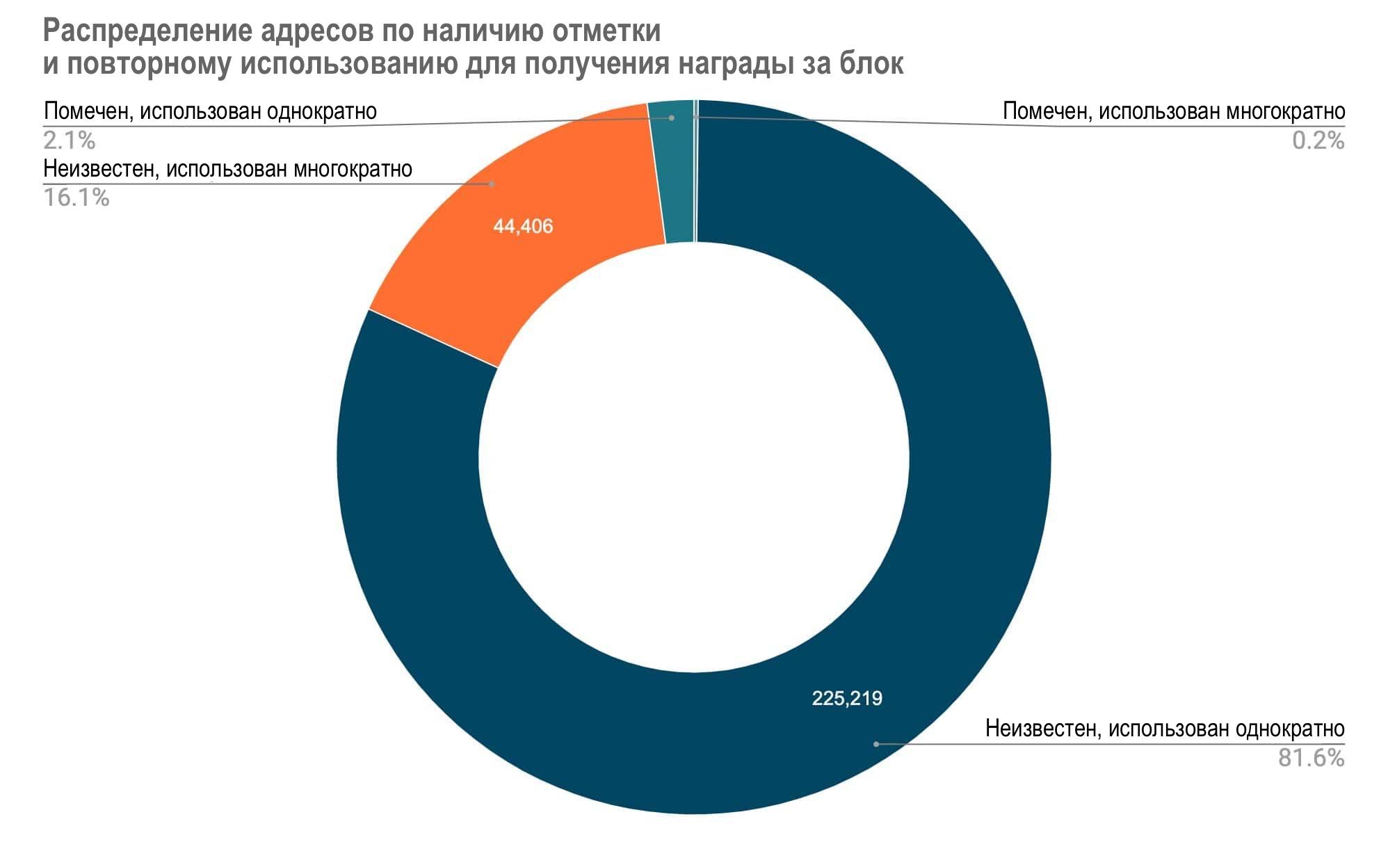 Что такое централизация? описание, особенности, история и интересные факты :: syl.ru