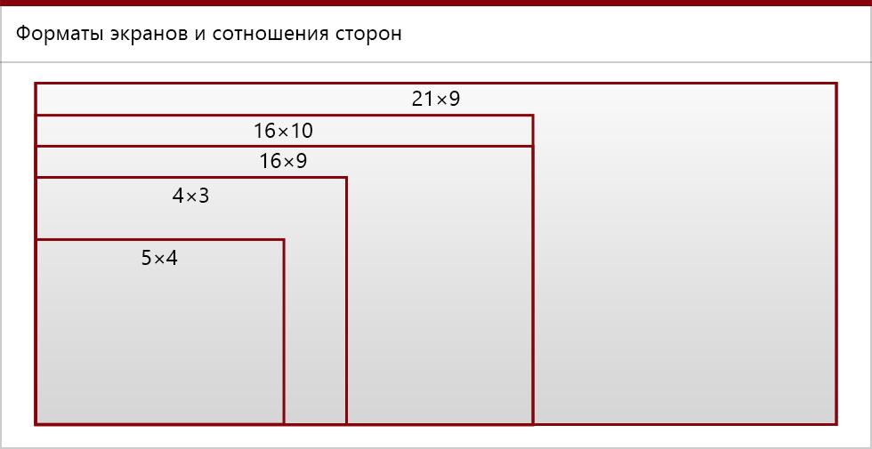 Разрешение (компьютерная графика) — википедия с видео // wiki 2