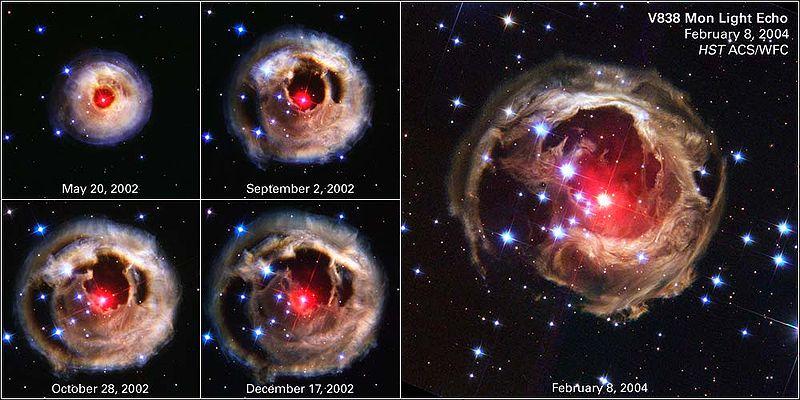 Виды звёзд - астромания