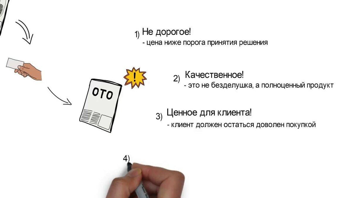 Как выбрать нутра-оффер? - cpa-salon.ru