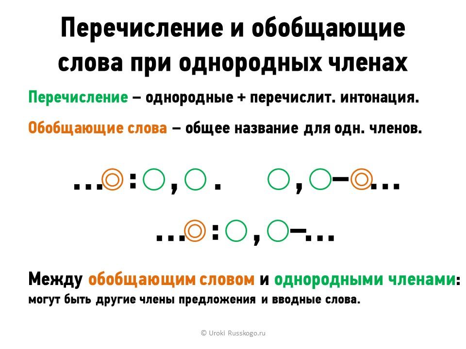 Обобщающие слова при однородных членах предложения (примеры) - помощник для школьников спринт-олимпик.ру