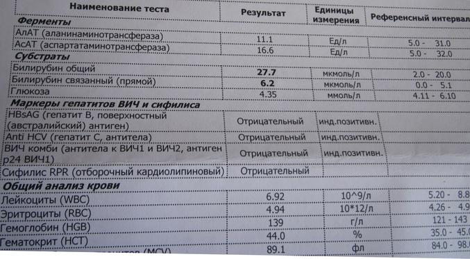 ✅ что значит анализ на rw что это - денталюкс.su