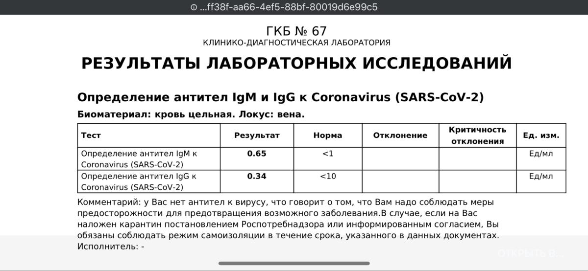 Тесты на антитела к коронавирусу — где можно сдать тест