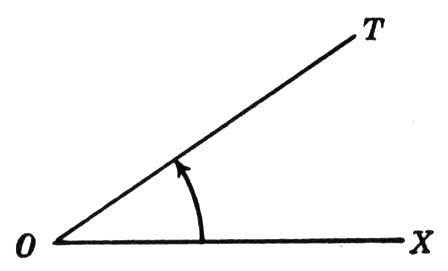 Какой угол называется острым, какой – прямым, а какой – тупым?