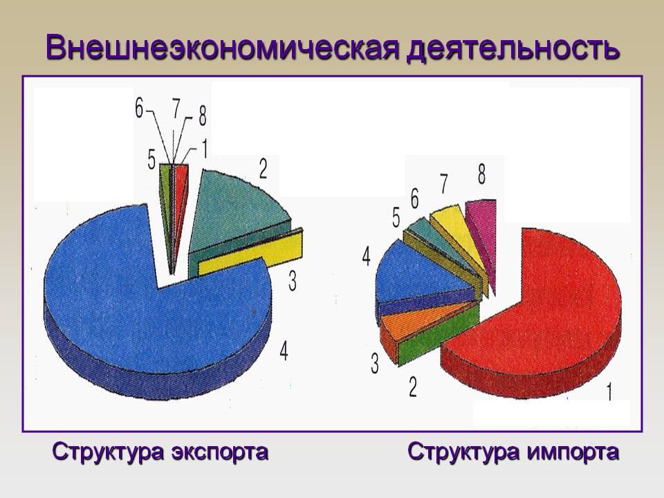 Что такое вэд в россии | executive.ru
