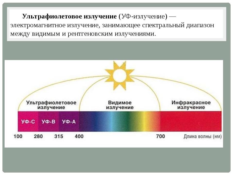 | солнечный уф-индекс (описание) |