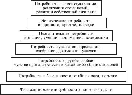 Психология: что это за наука, кратко и понятно, понятие и современное состояние, что изучает психологическая дисциплина, какие методы использует? | customs.news