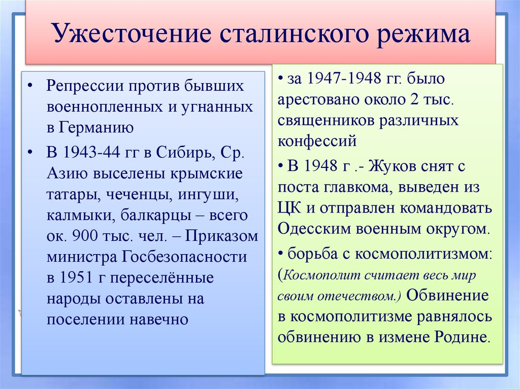 Сталинские репрессии — причины, списки репрессированных и реабилитированных жертв