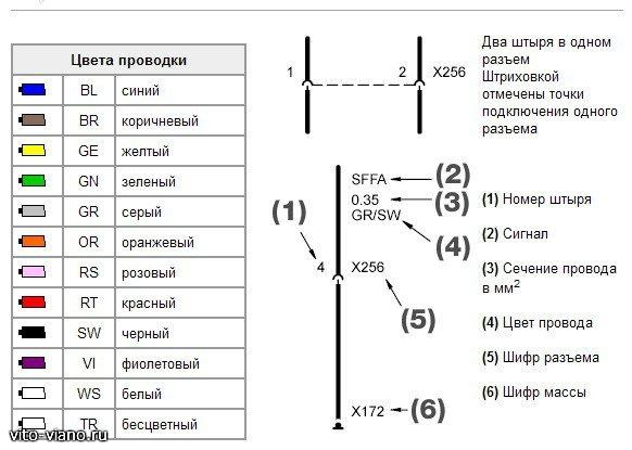 Расшифровка проводов магнитол - обозначения и цветная маркировка