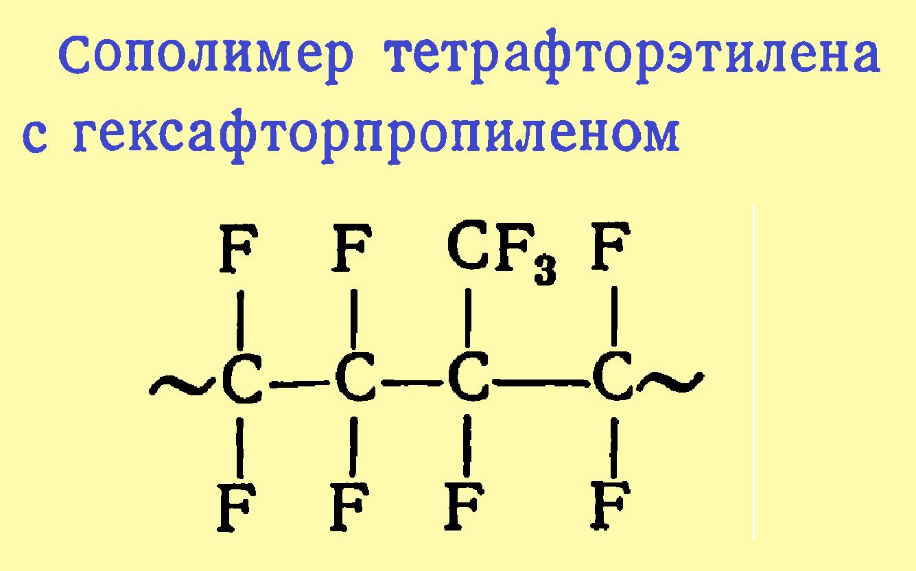 Простые и сложные вещества - основы химии на ида тен