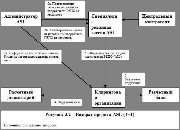 Всё про сделки с ценными бумагами: виды, этапы реализации, договоры и налоги
