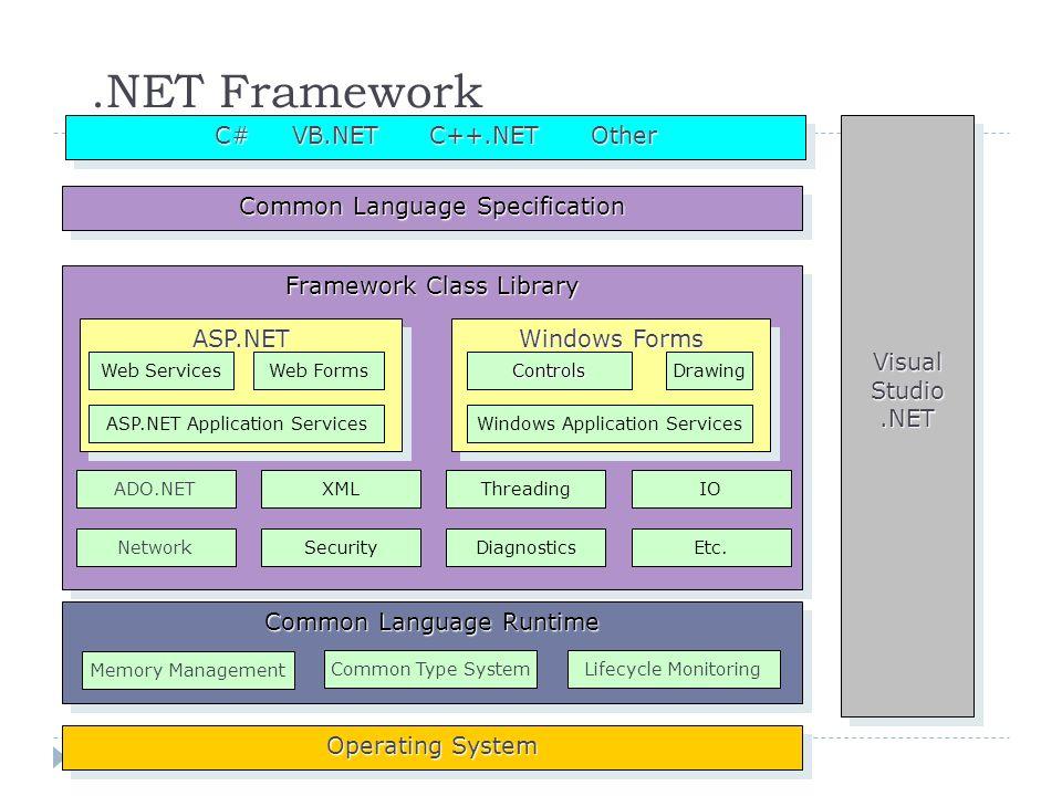 Общие сведения о платформе .net framework | microsoft docs