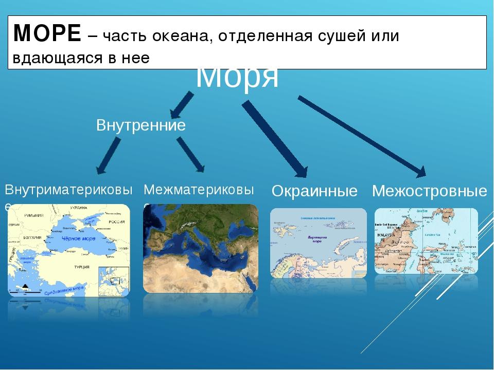Чем море отличается от залива?  - «как и почему»