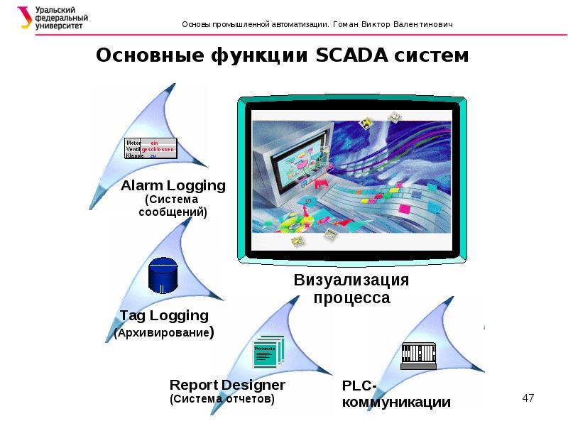 Scadapy — использование opc ua / хабр