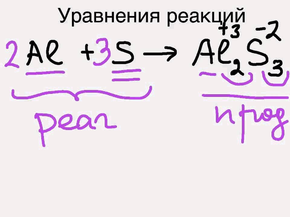 Урок 5. химическая формула