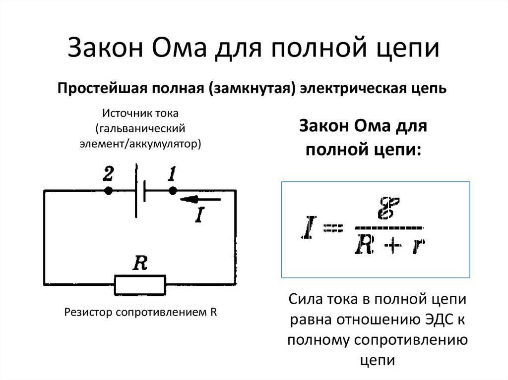 Об электричестве простыми словами или что такое электроэнергия