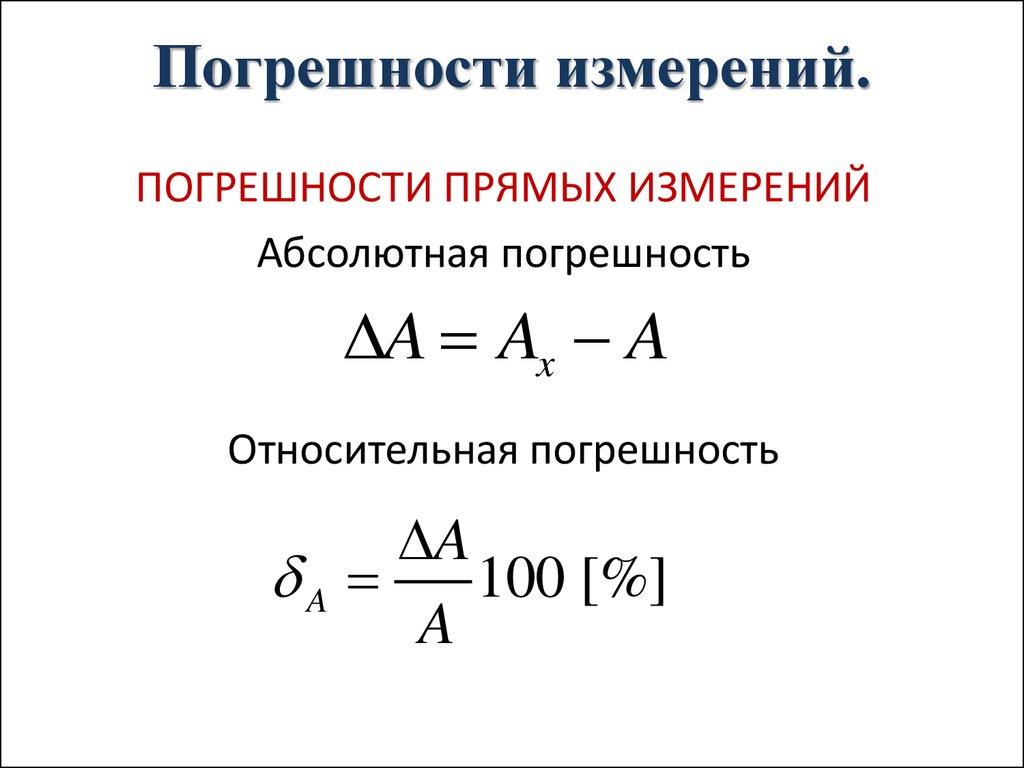 Как вычислить погрешность: функции, примеры, теория