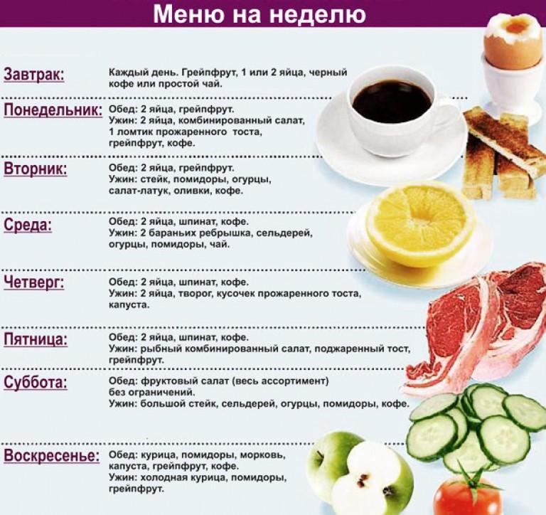 Что такое дробное питание и в чем заключается его польза? - patee.ru