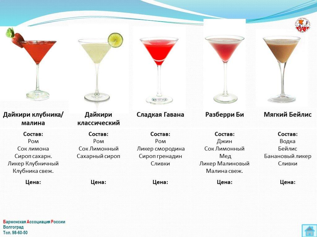 Алкогольные коктейли шоты. что это такое шот алкогольный? шоты с огоньком