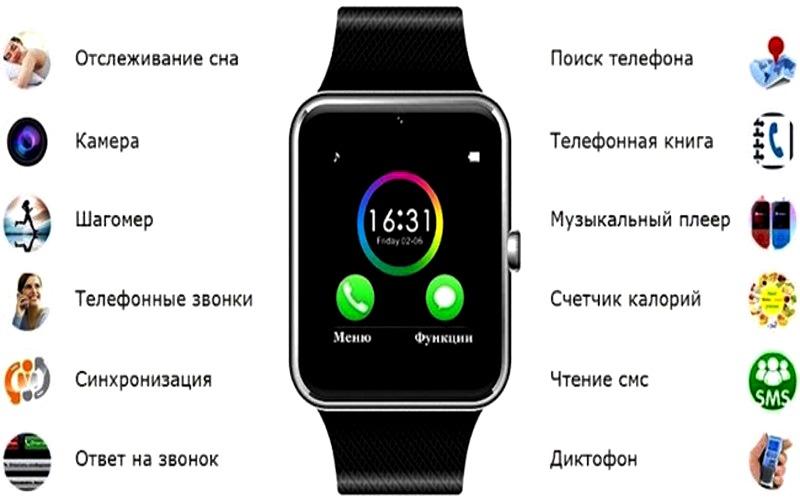 Cмарт часы что это такое и как пользоваться: зачем нужны?