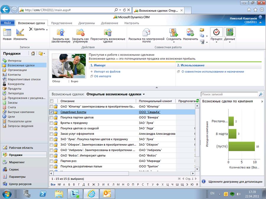 Crm-системы – системы управления взаимоотношениями с клиентами / хабр
