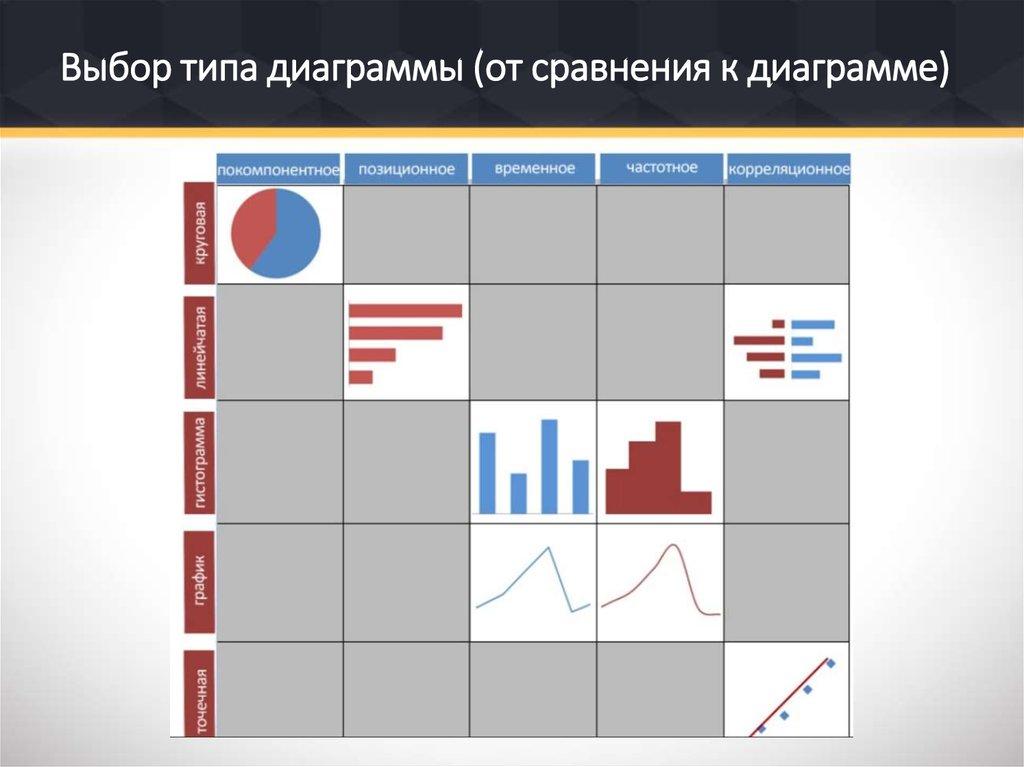 Диаграмма — википедия с видео // wiki 2