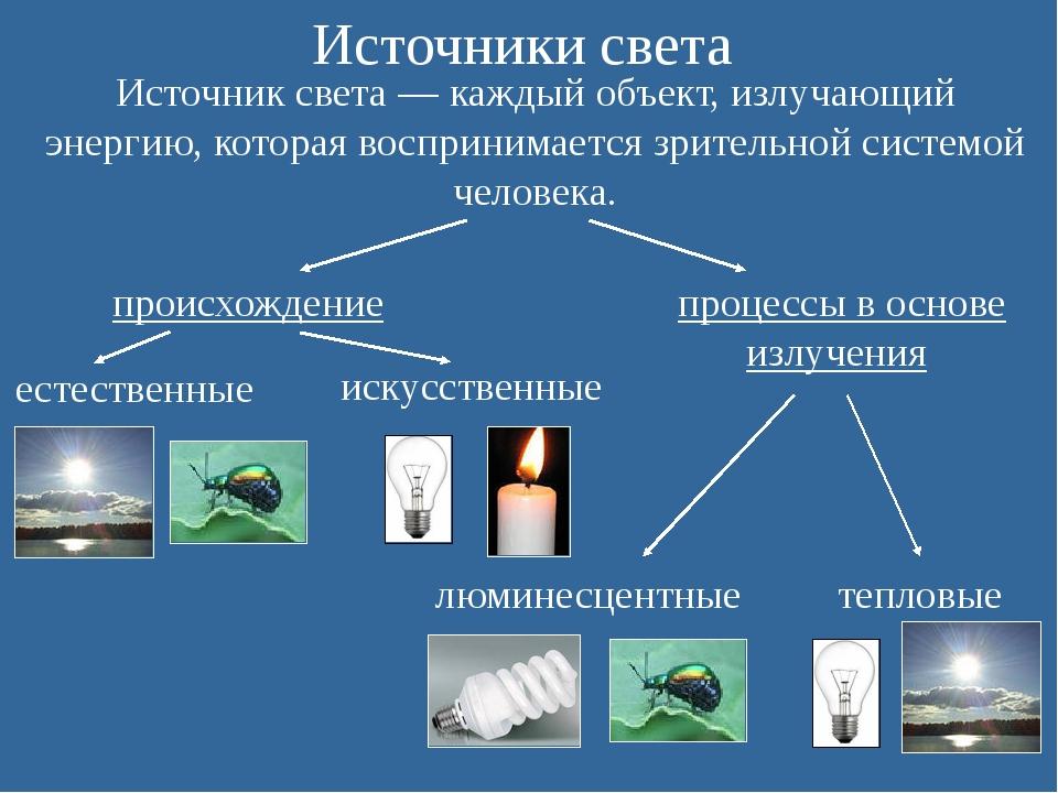 Что такое люминесцентная лампа и как она работает?