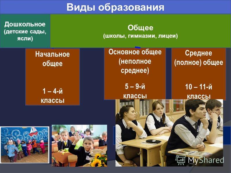 Общее образование