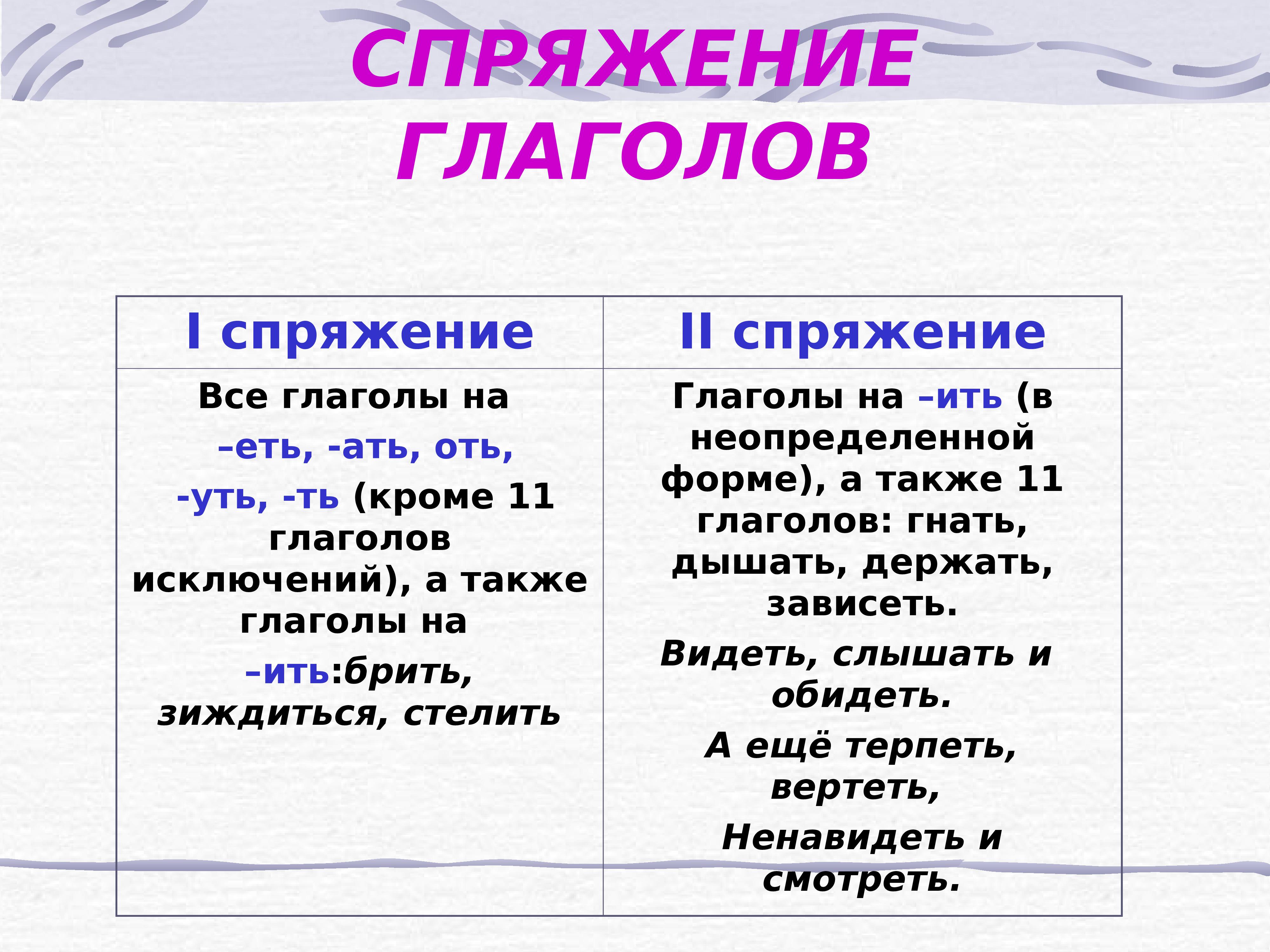 Глагол в русском языке — википедия. что такое глагол в русском языке